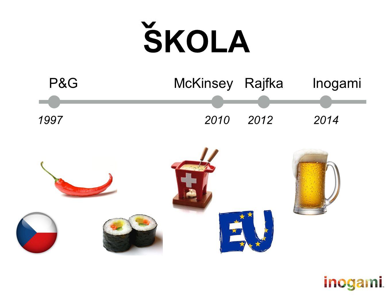 P&GMcKinseyRajfkaInogami 1997201020122014 SKOLA
