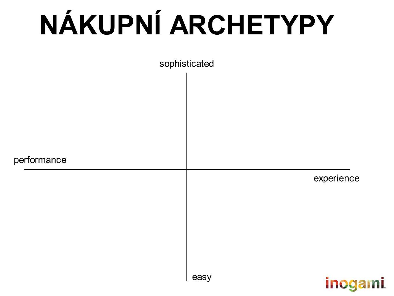 sophisticated easy performance experience NÁKUPNÍ ARCHETYPY