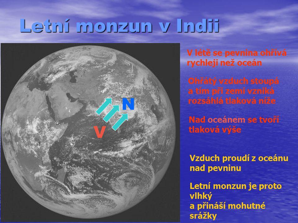 Letní monzun v Indii V létě se pevnina ohřívá rychleji než oceán Ohřátý vzduch stoupá a tím při zemi vzniká rozsáhlá tlaková níže Nad oceánem se tvoří tlaková výše N V Vzduch proudí z oceánu nad pevninu Letní monzun je proto vlhký a přináší mohutné srážky