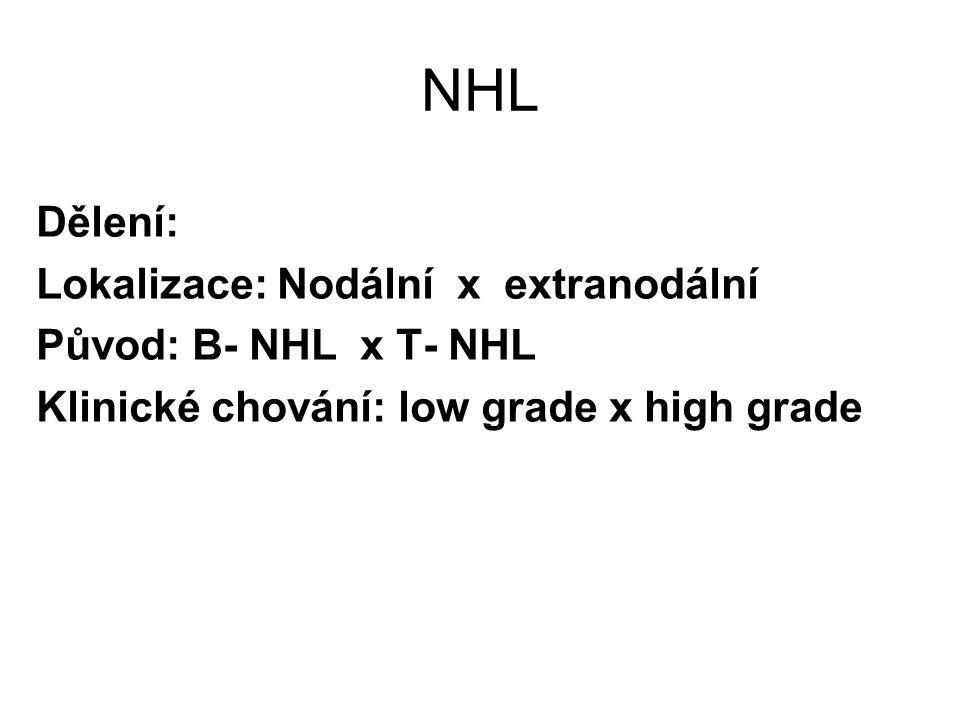 NHL Dělení: Lokalizace: Nodální x extranodální Původ: B- NHL x T- NHL Klinické chování: low grade x high grade