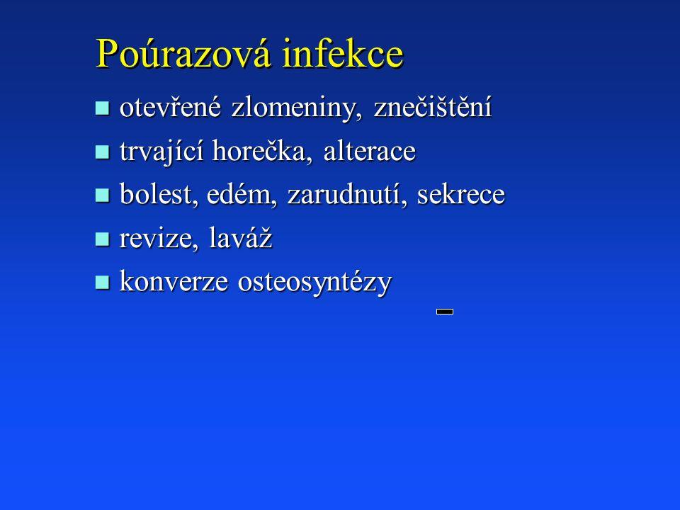 Poúrazová infekce n otevřené zlomeniny, znečištění n trvající horečka, alterace n bolest, edém, zarudnutí, sekrece n revize, laváž n konverze osteosyntézy