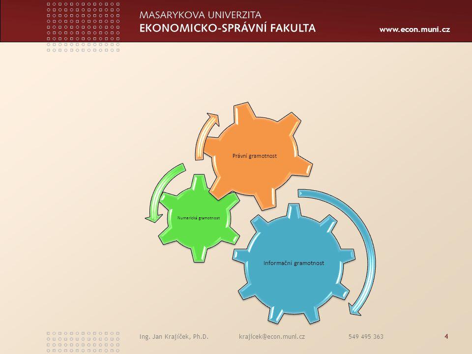 www.econ.muni.cz Ing. Jan Krajíček, Ph.D. krajicek@econ.muni.cz 549 495 3634 Informační gramotnost Numerická gramotnost Právní gramotnost