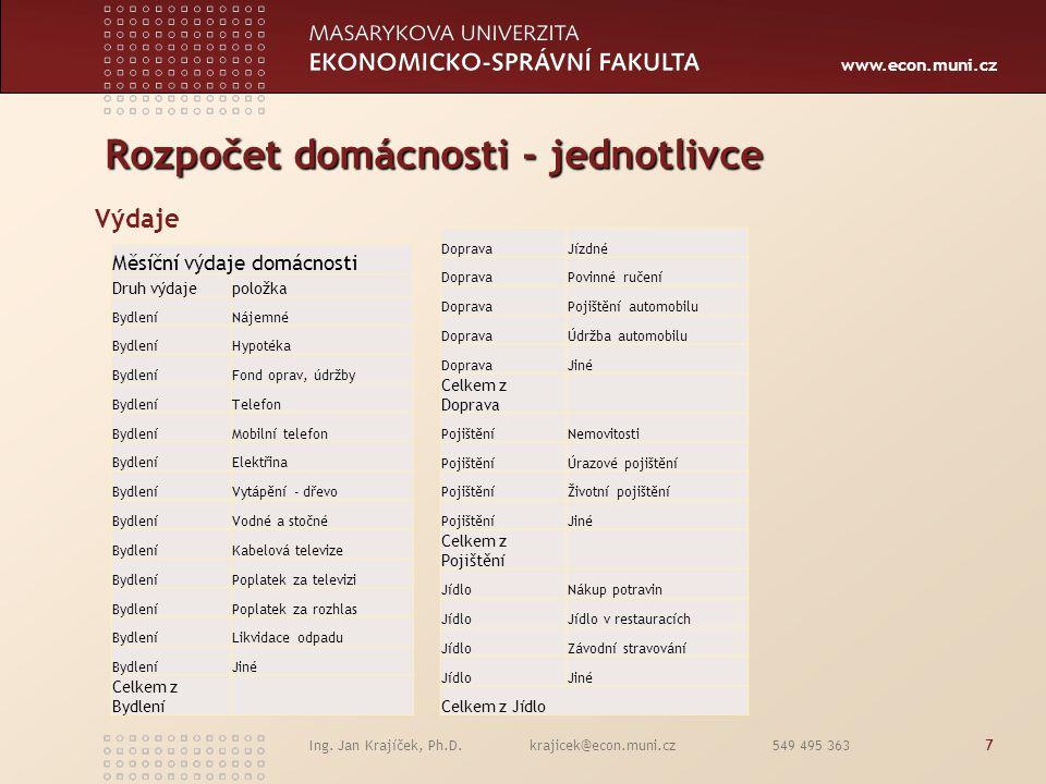 www.econ.muni.cz Ing. Jan Krajíček, Ph.D. krajicek@econ.muni.cz 549 495 3637 Rozpočet domácnosti - jednotlivce Výdaje Měsíční výdaje domácnosti Druh v
