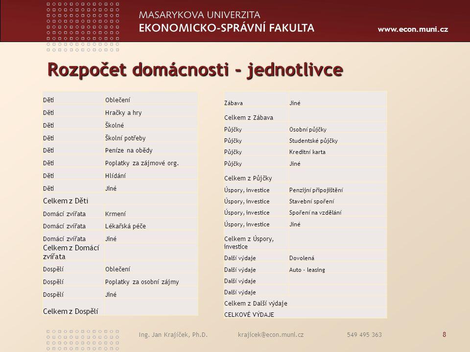 www.econ.muni.cz Ing. Jan Krajíček, Ph.D. krajicek@econ.muni.cz 549 495 3638 Rozpočet domácnosti - jednotlivce DětiOblečení DětiHračky a hry DětiŠkoln