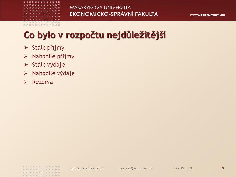 www.econ.muni.cz Ing. Jan Krajíček, Ph.D. krajicek@econ.muni.cz 549 495 3639 Co bylo v rozpočtu nejdůležitější  Stále příjmy  Nahodilé příjmy  Stál