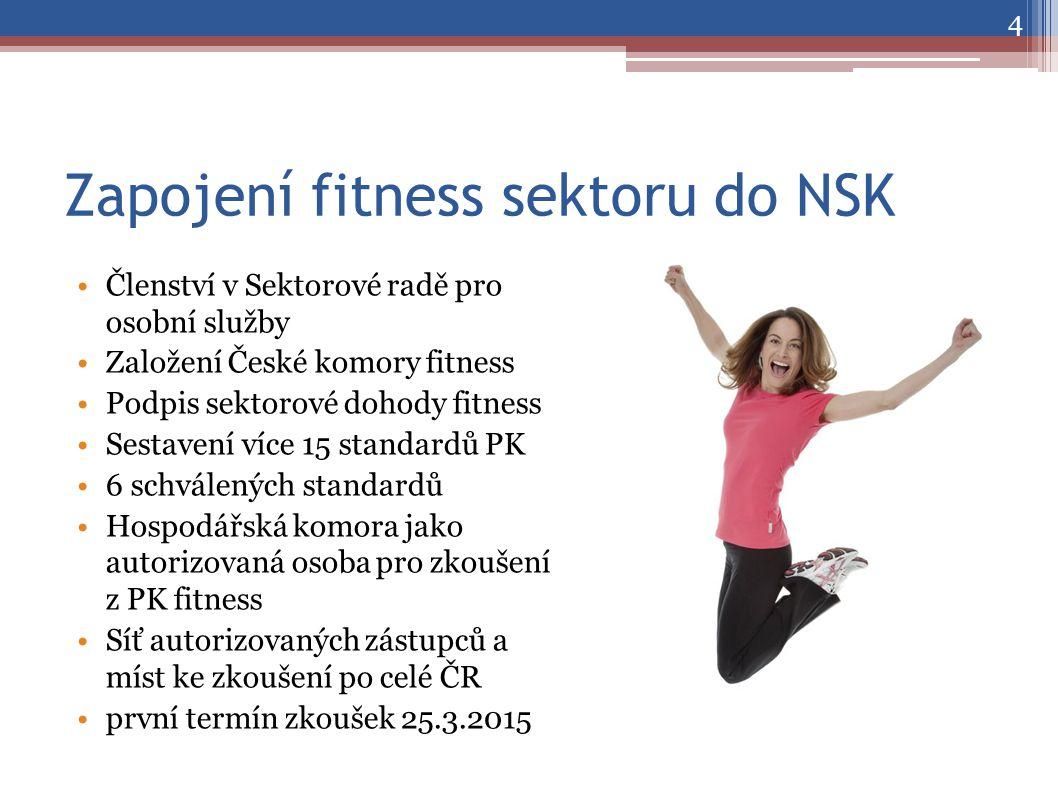 Zapojení fitness sektoru do NSK Členství v Sektorové radě pro osobní služby Založení České komory fitness Podpis sektorové dohody fitness Sestavení ví