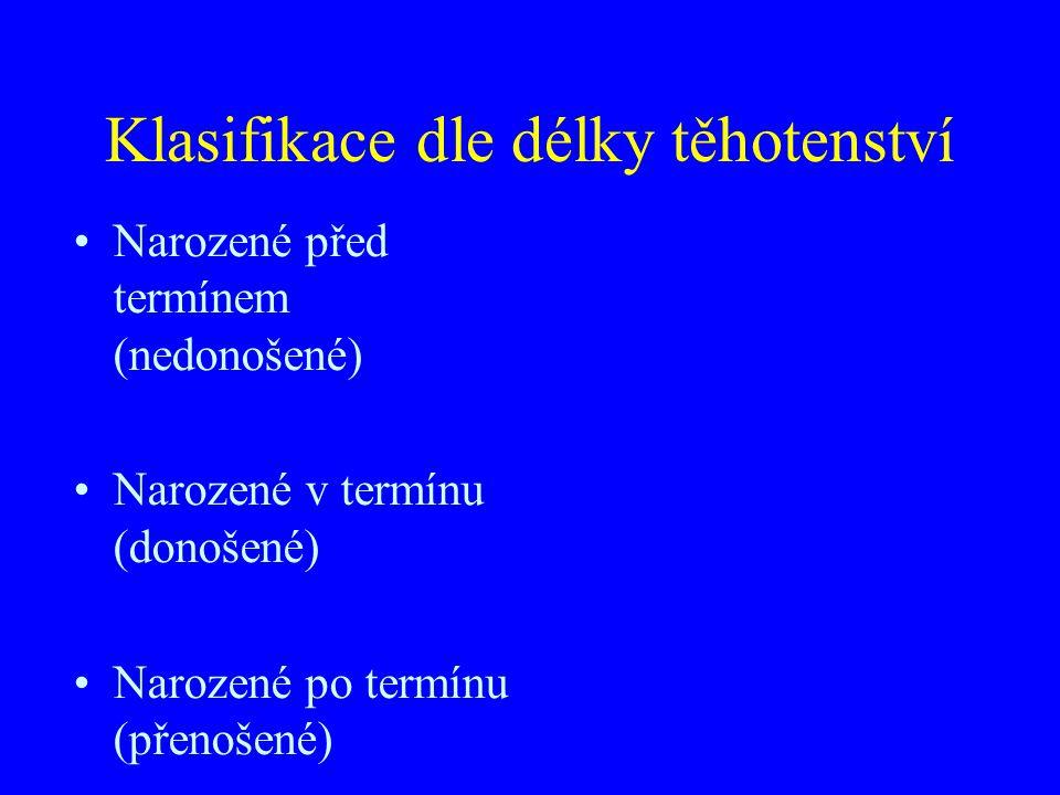 Klasifikace novorozenců Fyziologický novorozenec Rizikový novorozenec Patologický novorozenec