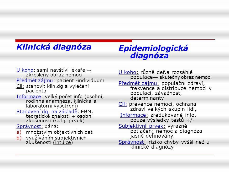 Klinická diagnóza U koho: sami navštíví lékaře → zkreslený obraz nemoci Předmět zájmu: pacient -individuum Cíl: stanovit klin.dg a vyléčení pacienta I