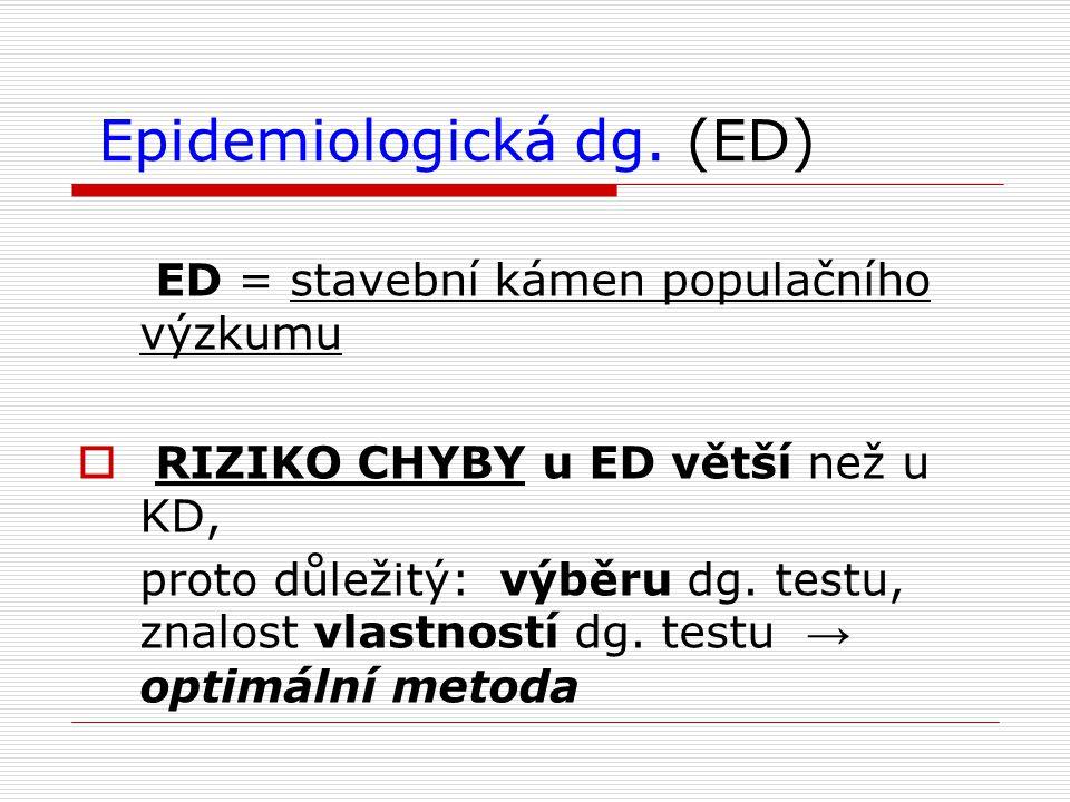 Epidemiologická dg. (ED) ED = stavební kámen populačního výzkumu  RIZIKO CHYBY u ED větší než u KD, proto důležitý: výběru dg. testu, znalost vlastno