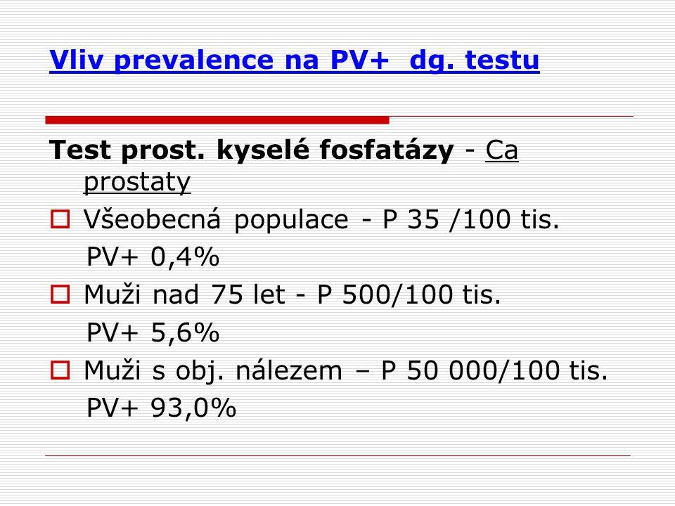 Vliv prevalence na PV+ dg. testu Test prost. kyselé fosfatázy - Ca prostaty  Všeobecná populace - P 35 /100 tis. PV+ 0,4%  Muži nad 75 let - P 500/1