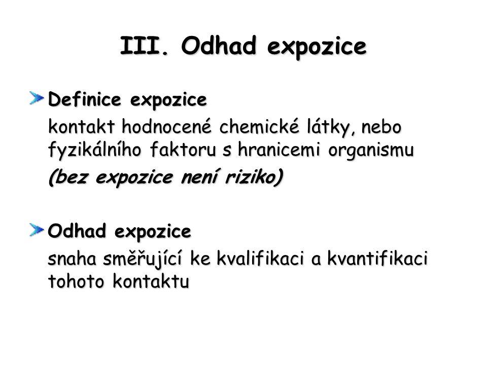 III. Odhad expozice Definice expozice kontakt hodnocené chemické látky, nebo fyzikálního faktoru s hranicemi organismu (bez expozice není riziko) Odha
