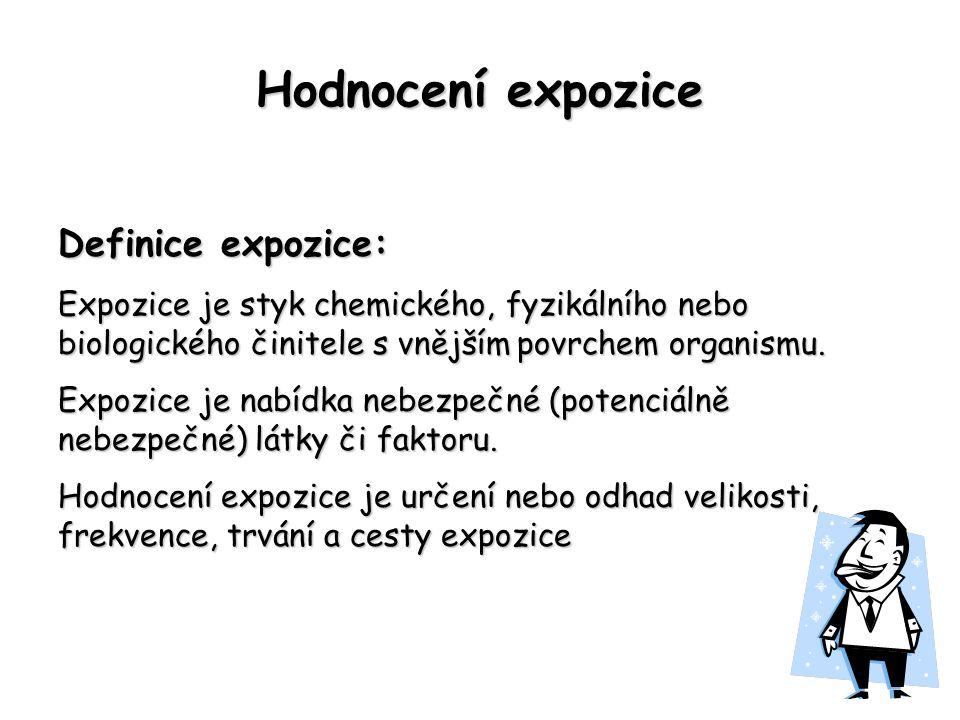 Hodnocení expozice Definice expozice: Expozice je styk chemického, fyzikálního nebo biologického činitele s vnějším povrchem organismu. Expozice je na