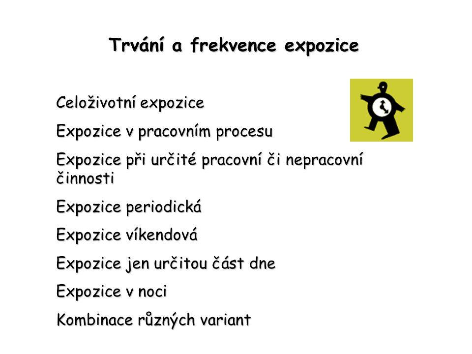 Trvání a frekvence expozice Celoživotní expozice Expozice v pracovním procesu Expozice při určité pracovní či nepracovní činnosti Expozice periodická