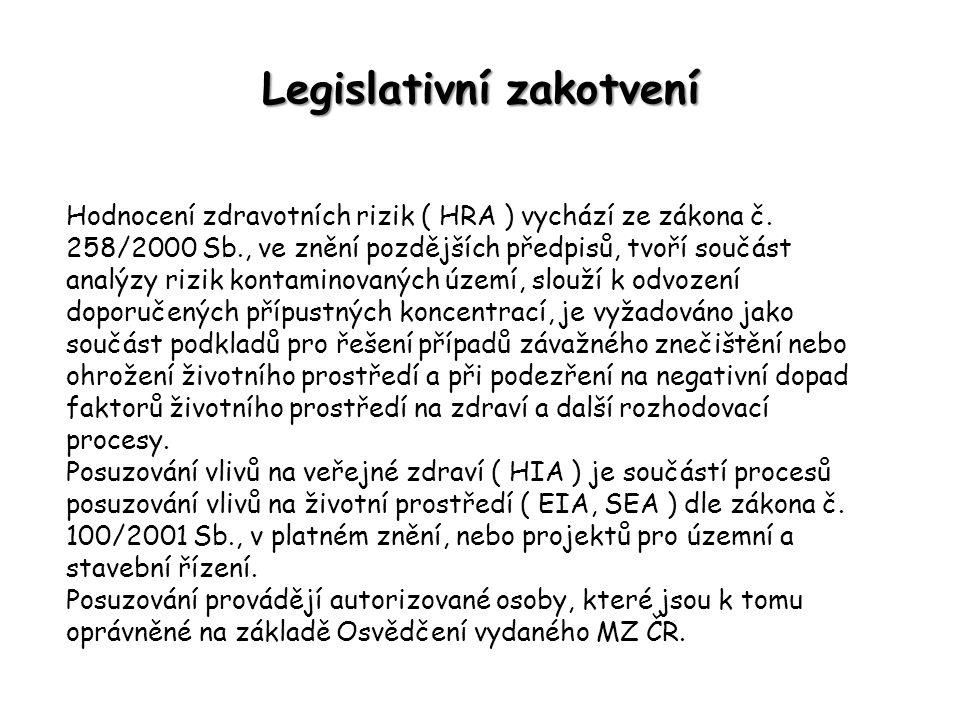 Legislativní zakotvení Hodnocení zdravotních rizik ( HRA ) vychází ze zákona č. 258/2000 Sb., ve znění pozdějších předpisů, tvoří součást analýzy rizi