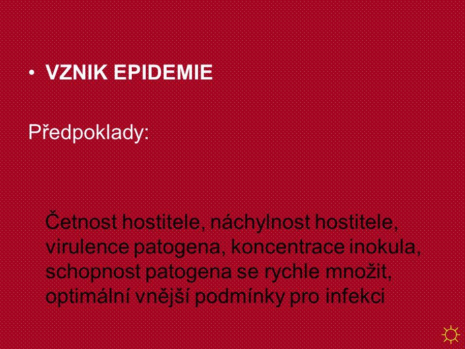 VZNIK EPIDEMIE Předpoklady: Četnost hostitele, náchylnost hostitele, virulence patogena, koncentrace inokula, schopnost patogena se rychle množit, opt