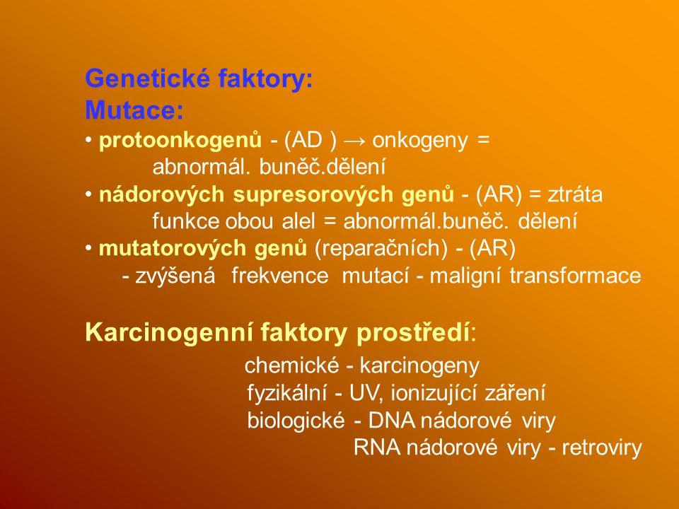 Genetické faktory: Mutace: protoonkogenů - (AD ) → onkogeny = abnormál. buněč.dělení nádorových supresorových genů - (AR) = ztráta funkce obou alel =