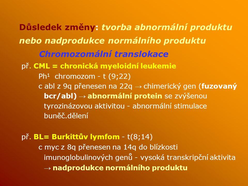 Důsledek změny: tvorba abnormální produktu nebo nadprodukce normálního produktu Chromozomální translokace př.