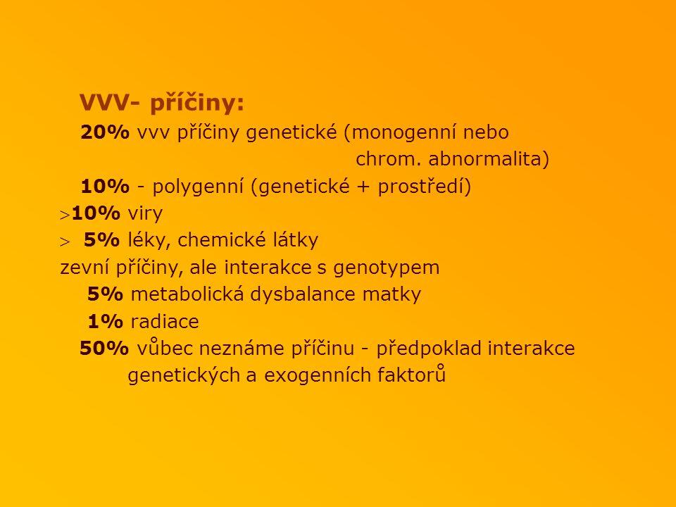 VVV- příčiny: 20% vvv příčiny genetické (monogenní nebo chrom. abnormalita) 10% - polygenní (genetické + prostředí) 10% viry  5% léky, chemické látk
