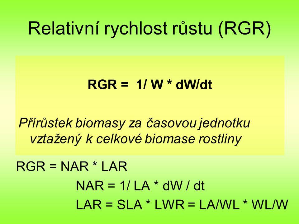 Relativní rychlost růstu (RGR) RGR = NAR * LAR NAR = 1/ LA * dW / dt LAR = SLA * LWR = LA/WL * WL/W RGR = 1/ W * dW/dt Přírůstek biomasy za časovou jednotku vztažený k celkové biomase rostliny