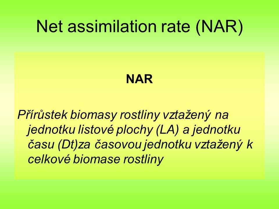 Net assimilation rate (NAR) NAR Přírůstek biomasy rostliny vztažený na jednotku listové plochy (LA) a jednotku času (Dt)za časovou jednotku vztažený k celkové biomase rostliny