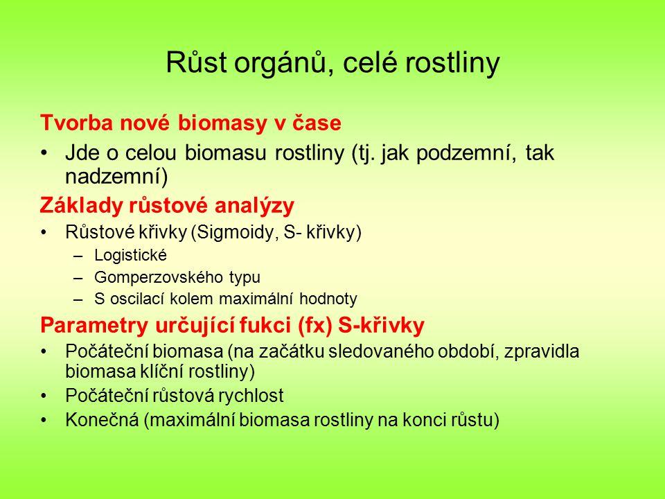 Růst orgánů, celé rostliny Tvorba nové biomasy v čase Jde o celou biomasu rostliny (tj.