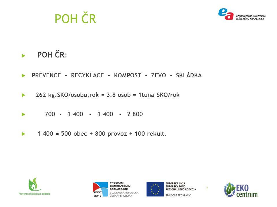POH ČR  SKO ČR = 3 000 000 t /rok = 50% EVO = 1 500 000 t hnědého uhlí   MŽP s .