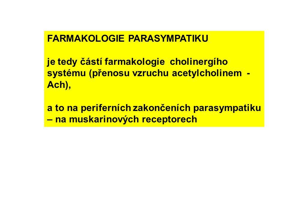 FARMAKOLOGIE PARASYMPATIKU je tedy částí farmakologie cholinergího systému (přenosu vzruchu acetylcholinem - Ach), a to na periferních zakončeních par