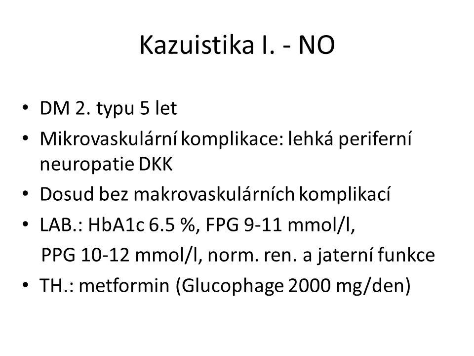 Kazuistika I. - NO DM 2. typu 5 let Mikrovaskulární komplikace: lehká periferní neuropatie DKK Dosud bez makrovaskulárních komplikací LAB.: HbA1c 6.5