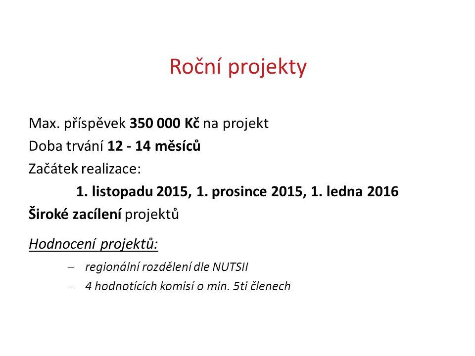 Roční projekty Max. příspěvek 350 000 Kč na projekt Doba trvání 12 - 14 měsíců Začátek realizace: 1. listopadu 2015, 1. prosince 2015, 1. ledna 2016 Š