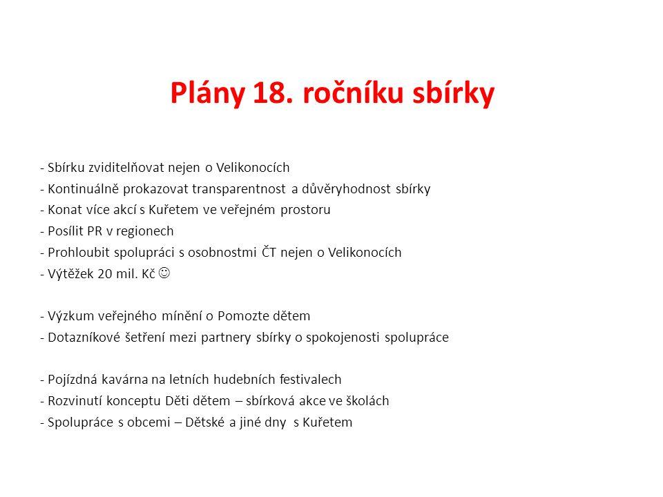 Plány 18.