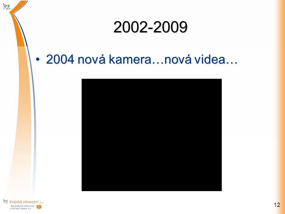 2002-2009 2004 nová kamera…nová videa…2004 nová kamera…nová videa… 12