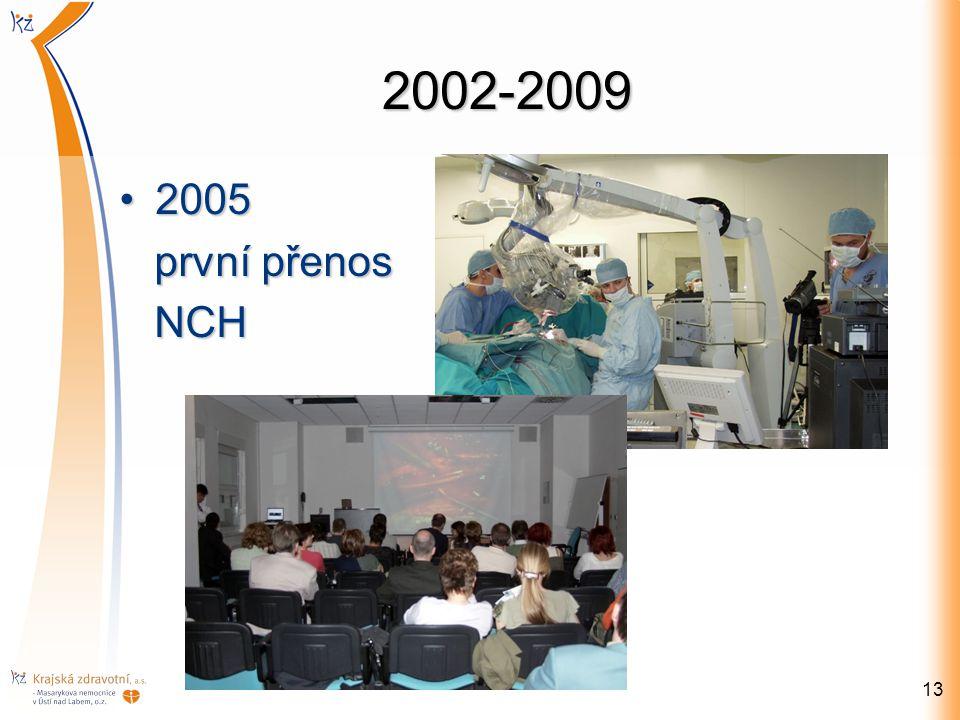 2002-2009 20052005 první přenos první přenos NCH NCH 13