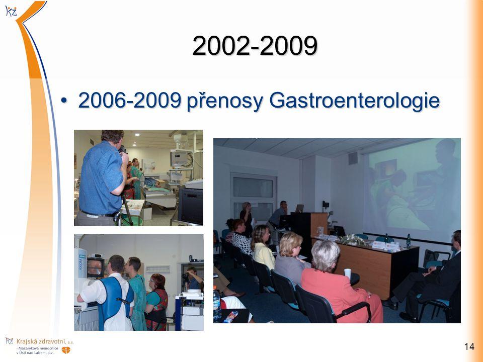 2002-2009 2006-2009 přenosy Gastroenterologie2006-2009 přenosy Gastroenterologie 14