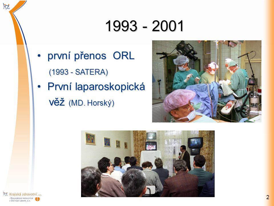 1993 - 2001 2 první přenos ORLprvní přenos ORL (1993 - SATERA) (1993 - SATERA) První laparoskopickáPrvní laparoskopická věž (MD. Horský) věž (MD. Hors