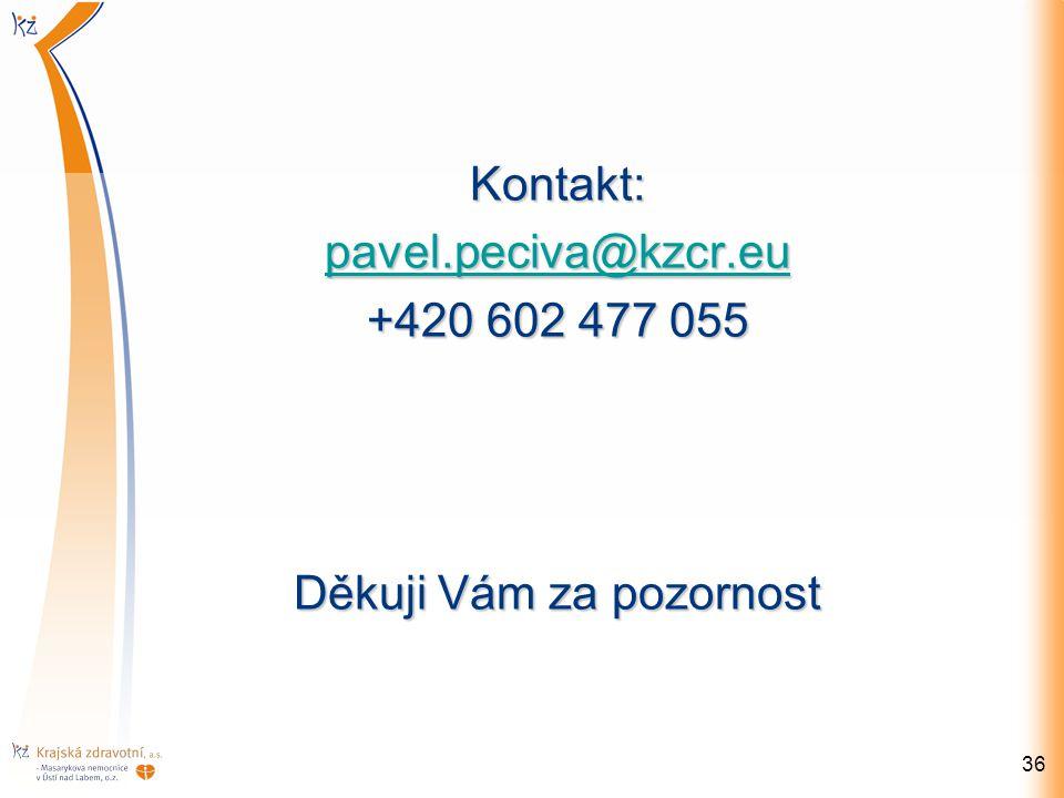 Kontakt: pavel.peciva@kzcr.eu +420 602 477 055 Děkuji Vám za pozornost 36