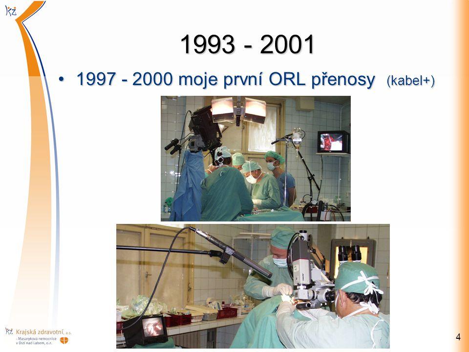 1993 - 2001 1997 - 2000 moje první ORL přenosy (kabel+)1997 - 2000 moje první ORL přenosy (kabel+) 4