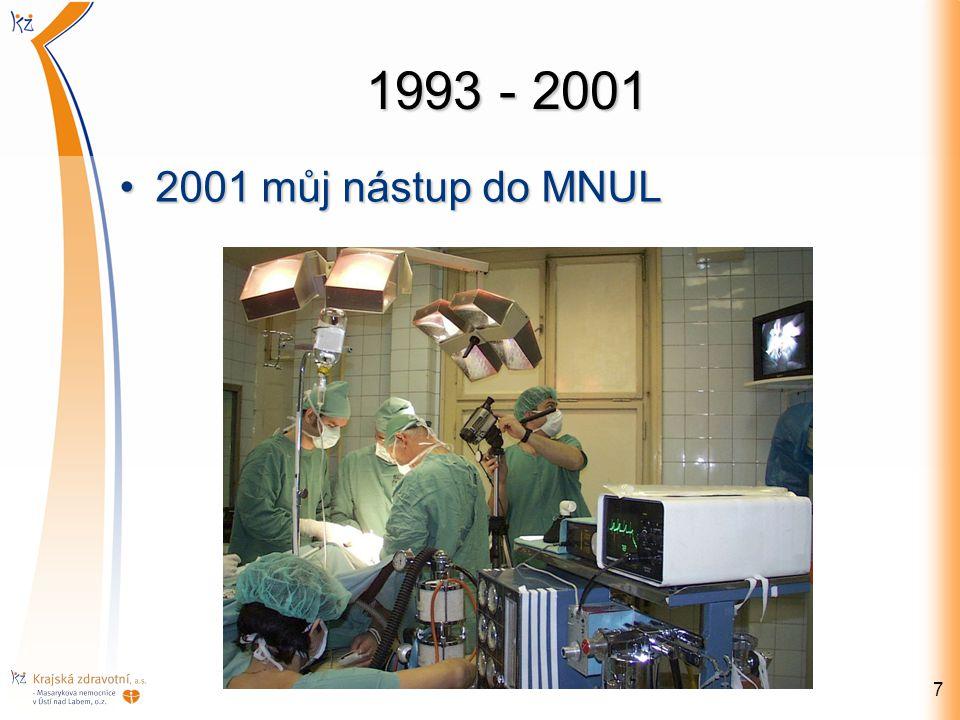 1993 - 2001 2001 můj nástup do MNUL2001 můj nástup do MNUL 7