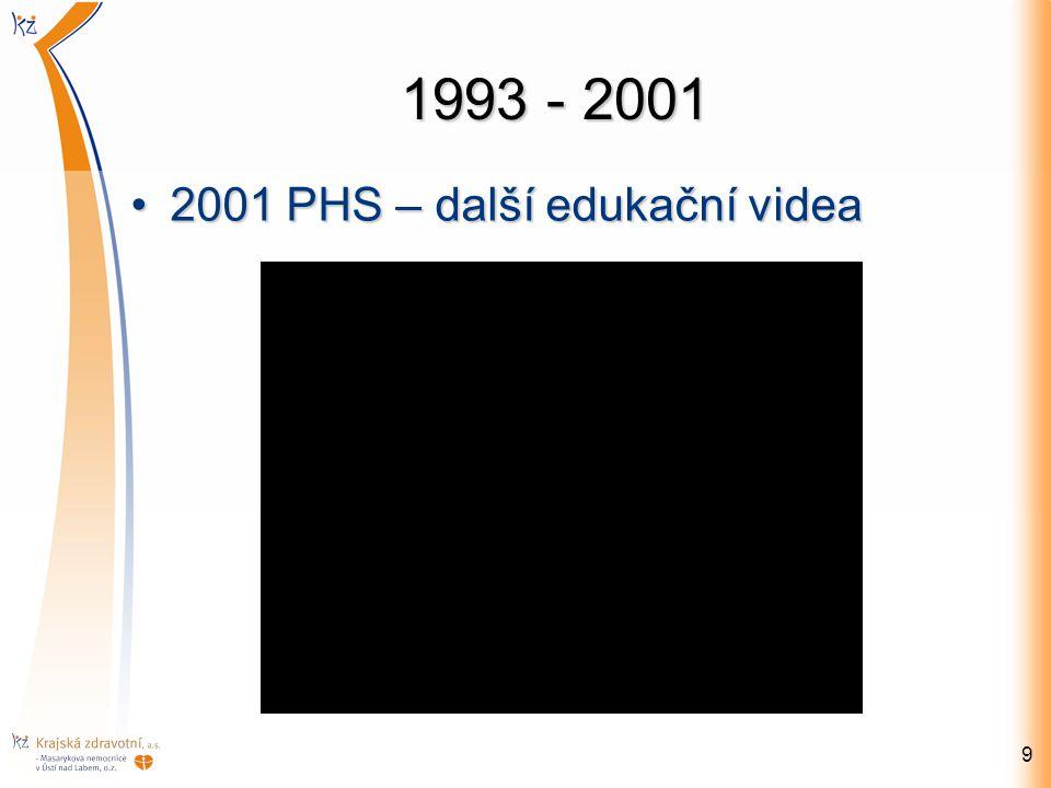 2001 PHS – další edukační videa2001 PHS – další edukační videa 9
