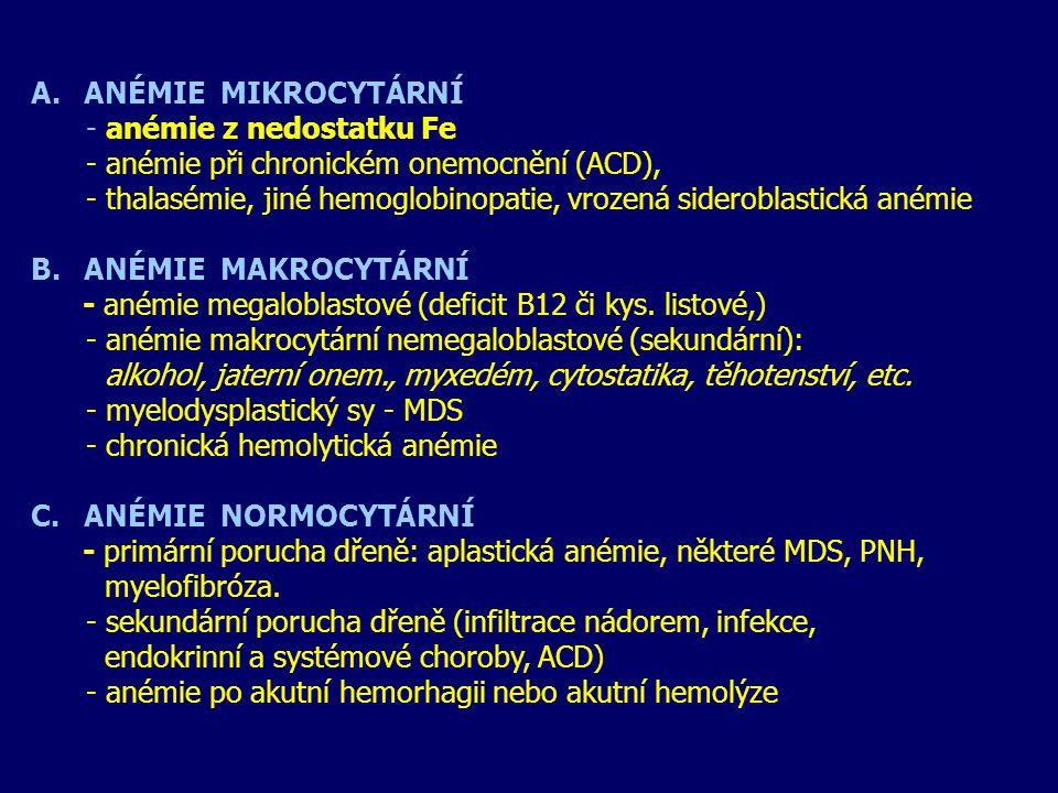 A.ANÉMIE MIKROCYTÁRNÍ - anémie z nedostatku Fe - anémie při chronickém onemocnění (ACD), - thalasémie, jiné hemoglobinopatie, vrozená sideroblastická