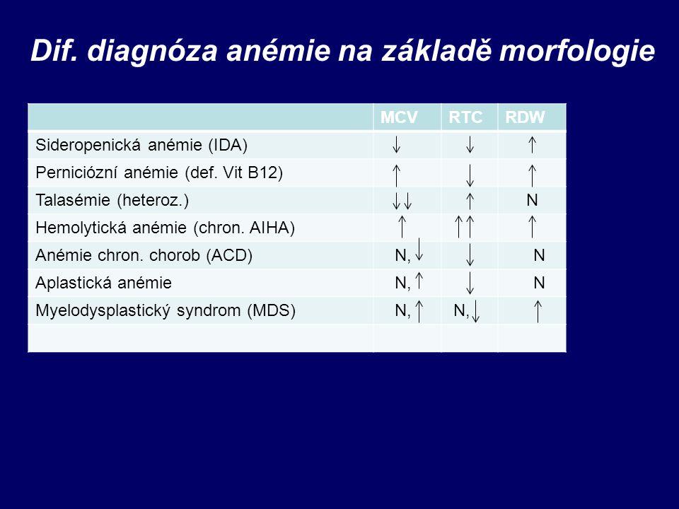MCVRTCRDW Sideropenická anémie (IDA) Perniciózní anémie (def. Vit B12) Talasémie (heteroz.)N Hemolytická anémie (chron. AIHA) Anémie chron. chorob (AC