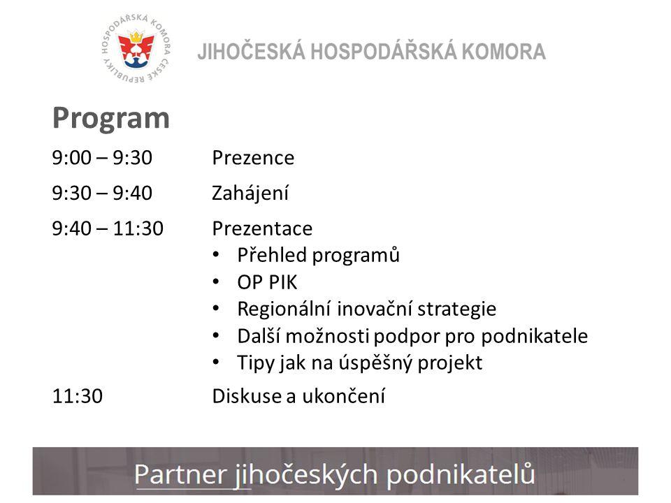 Program 9:00 – 9:30Prezence 9:30 – 9:40Zahájení 9:40 – 11:30Prezentace Přehled programů OP PIK Regionální inovační strategie Další možnosti podpor pro podnikatele Tipy jak na úspěšný projekt 11:30Diskuse a ukončení