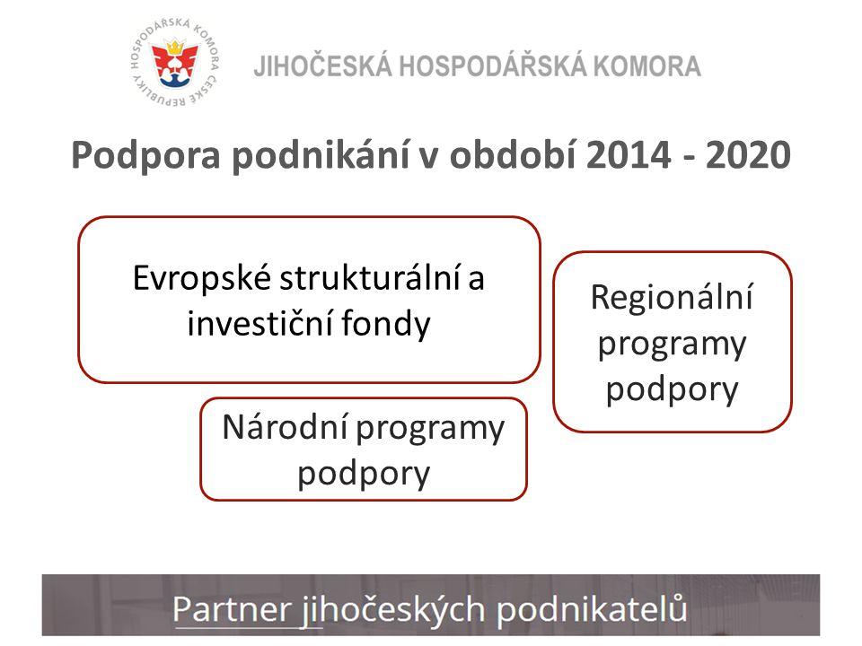 Podpora podnikání v období 2014 - 2020 Regionální programy podpory Evropské strukturální a investiční fondy Národní programy podpory