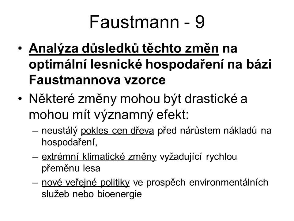 Faustmann - 9 Analýza důsledků těchto změn na optimální lesnické hospodaření na bázi Faustmannova vzorce Některé změny mohou být drastické a mohou mít