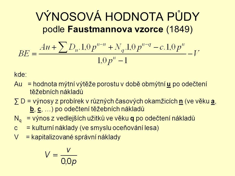 VÝNOSOVÁ HODNOTA PŮDY podle Faustmannova vzorce (1849) kde: Au = hodnota mýtní výtěže porostu v době obmýtní u po odečtení těžebních nákladů ∑ D = výn