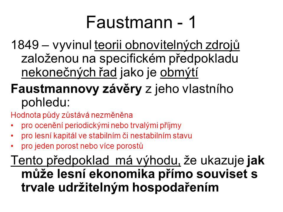 Faustmann - 1 1849 – vyvinul teorii obnovitelných zdrojů založenou na specifickém předpokladu nekonečných řad jako je obmýtí Faustmannovy závěry z jeh