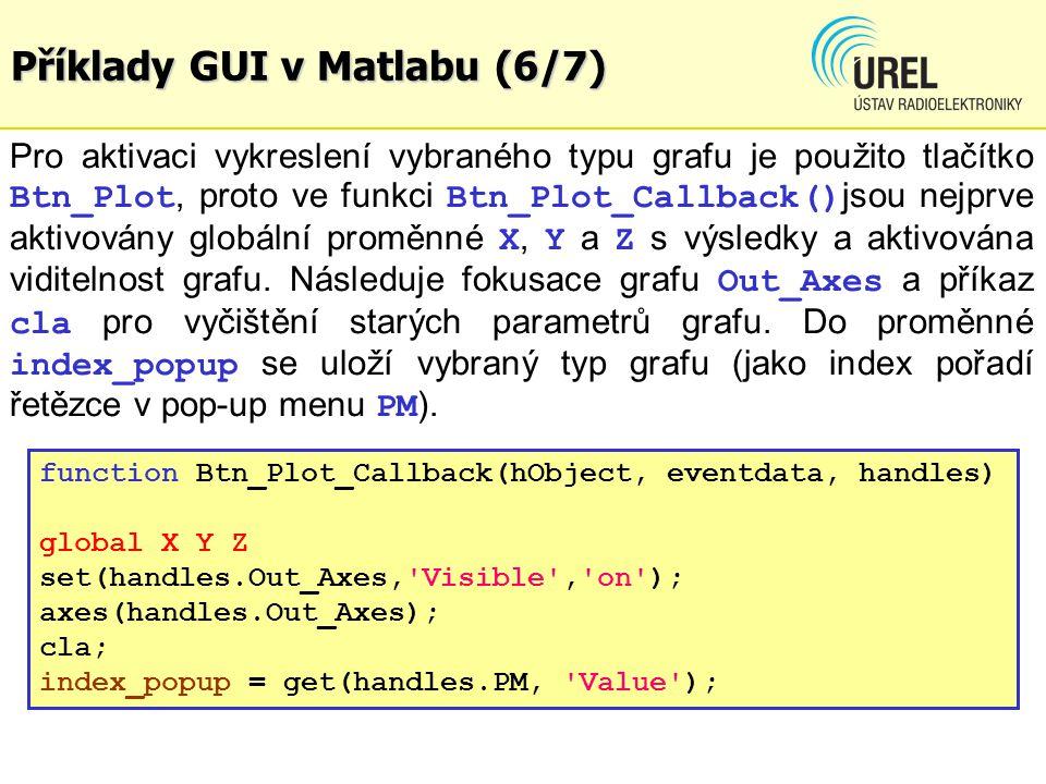 Příklady GUI v Matlabu (6/7) Pro aktivaci vykreslení vybraného typu grafu je použito tlačítko Btn_Plot, proto ve funkci Btn_Plot_Callback() jsou nejpr