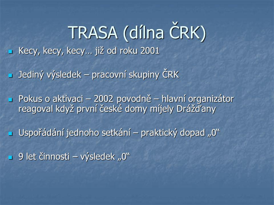 TRASA (dílna ČRK) Kecy, kecy, kecy… již od roku 2001 Kecy, kecy, kecy… již od roku 2001 Jediný výsledek – pracovní skupiny ČRK Jediný výsledek – praco