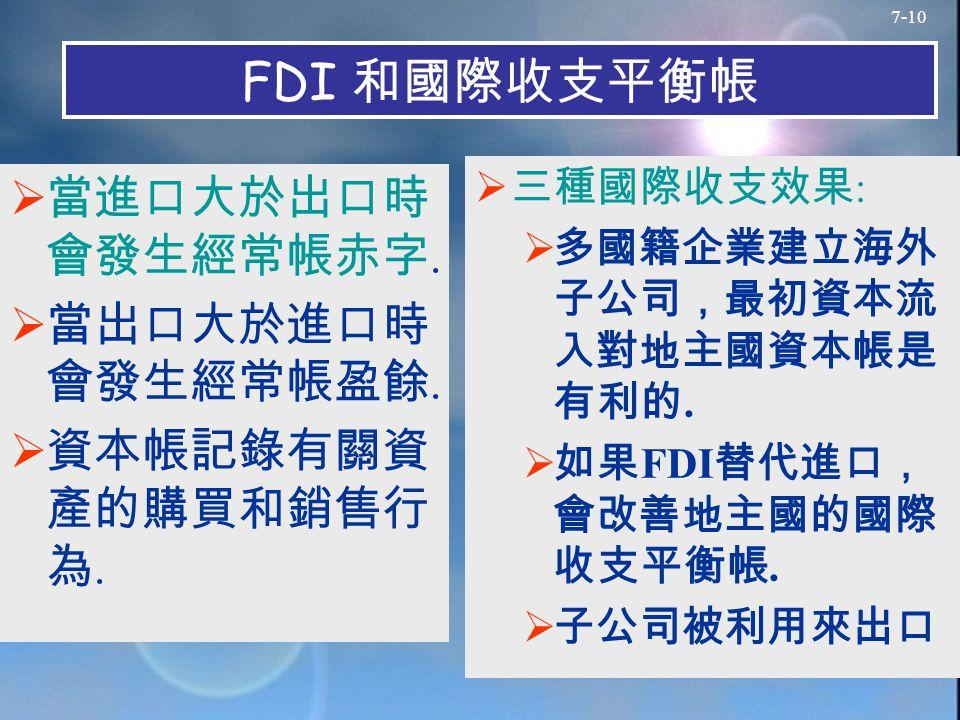 7-10 FDI 和國際收支平衡帳  當進口大於出口時 會發生經常帳赤字.  當出口大於進口時 會發生經常帳盈餘.  資本帳記錄有關資 產的購買和銷售行 為.  三種國際收支效果 :  多國籍企業建立海外 子公司,最初資本流 入對地主國資本帳是 有利的.  如果 FDI 替代進口, 會改