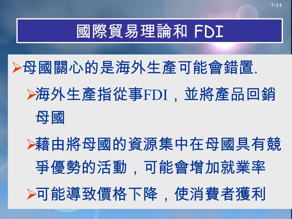 7-14 國際貿易理論和 FDI  母國關心的是海外生產可能會錯置.  海外生產指從事 FDI ,並將產品回銷 母國  藉由將母國的資源集中在母國具有競 爭優勢的活動,可能會增加就業率  可能導致價格下降,使消費者獲利