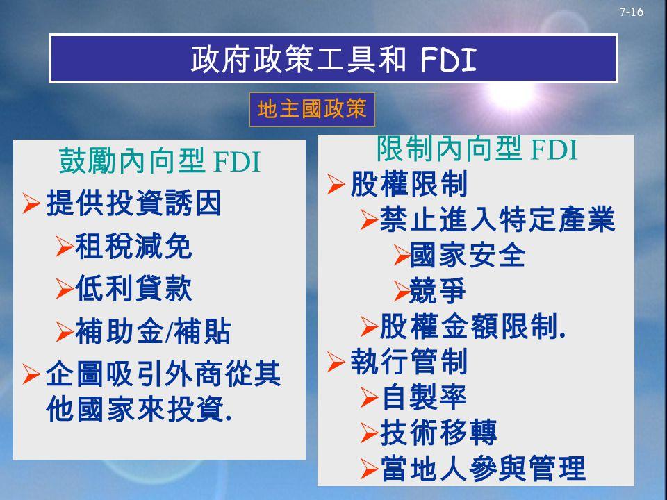 7-16 政府政策工具和 FDI 鼓勵內向型 FDI  提供投資誘因  租稅減免  低利貸款  補助金 / 補貼  企圖吸引外商從其 他國家來投資. 限制內向型 FDI  股權限制  禁止進入特定產業  國家安全  競爭  股權金額限制.  執行管制  自製率  技術移轉